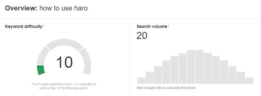 khối lượng tìm kiếm liên quan đến HARO