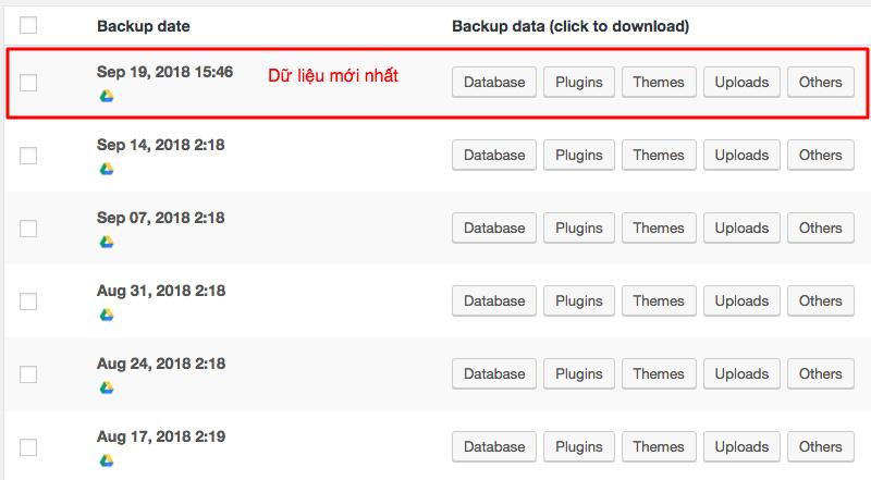 dữ liệu backup mới nhất trên website