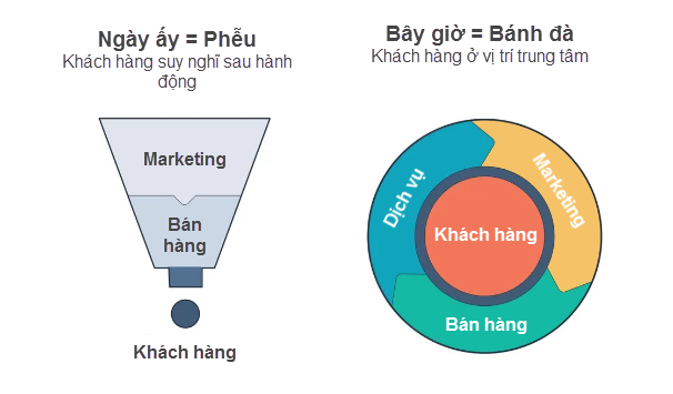 dịch infographic